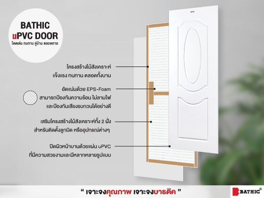 bathic upvc-door-content-536x402