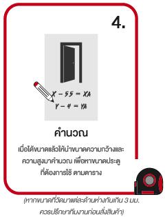 วิธีวัดขนาดช่องปูนเพื่อติดตั้งประตู04