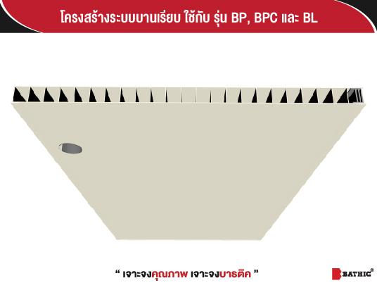 bathic โครงสร้างระบบบานเรียบ
