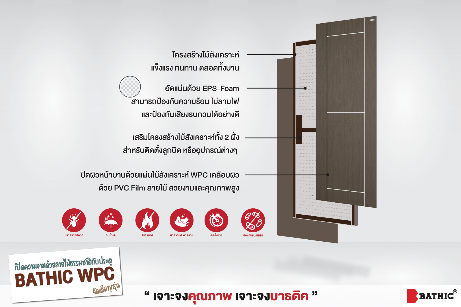 Bathic_โครงสร้างประตู WPC