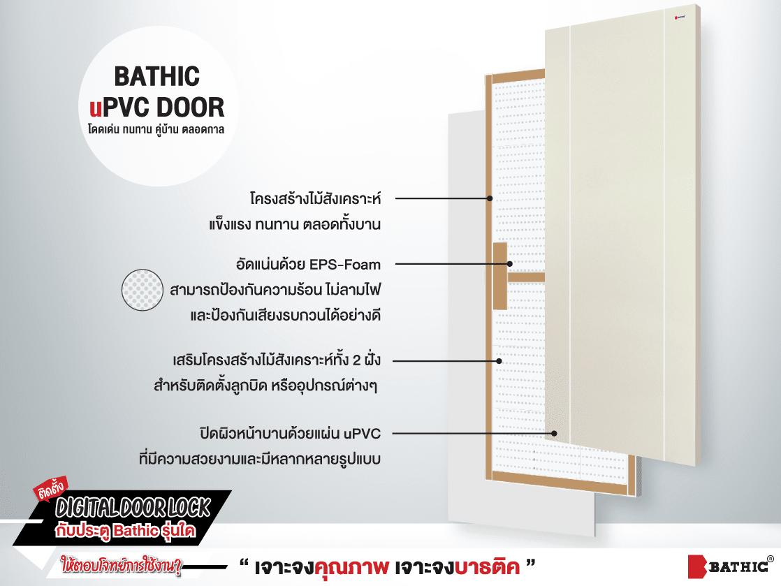 Bathic_โครงสร้างประตูuPVC