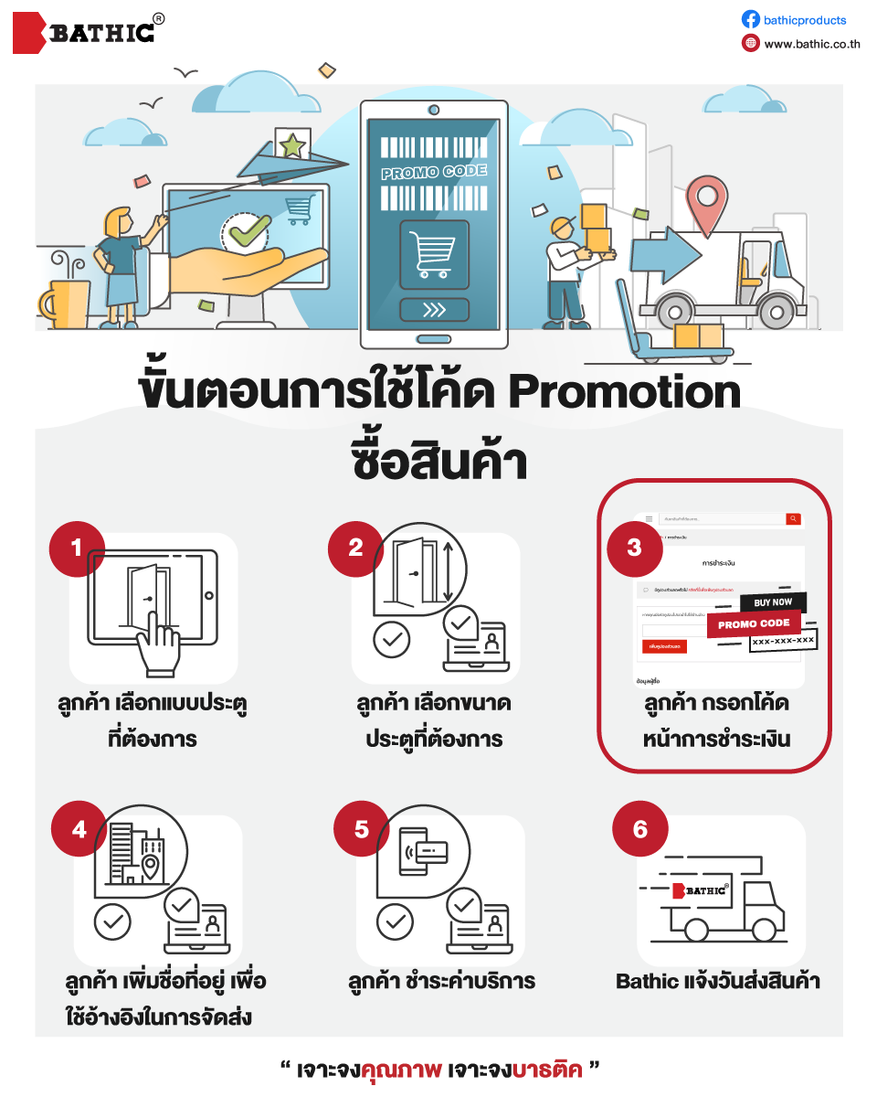 How-to-use-Promotion-Code